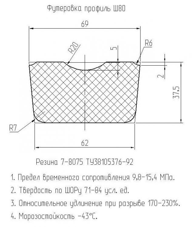 Профиль резиновый Ш80